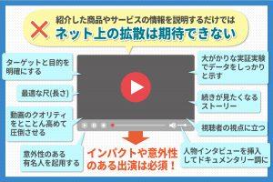 印象に残るプロモーション動画の事例