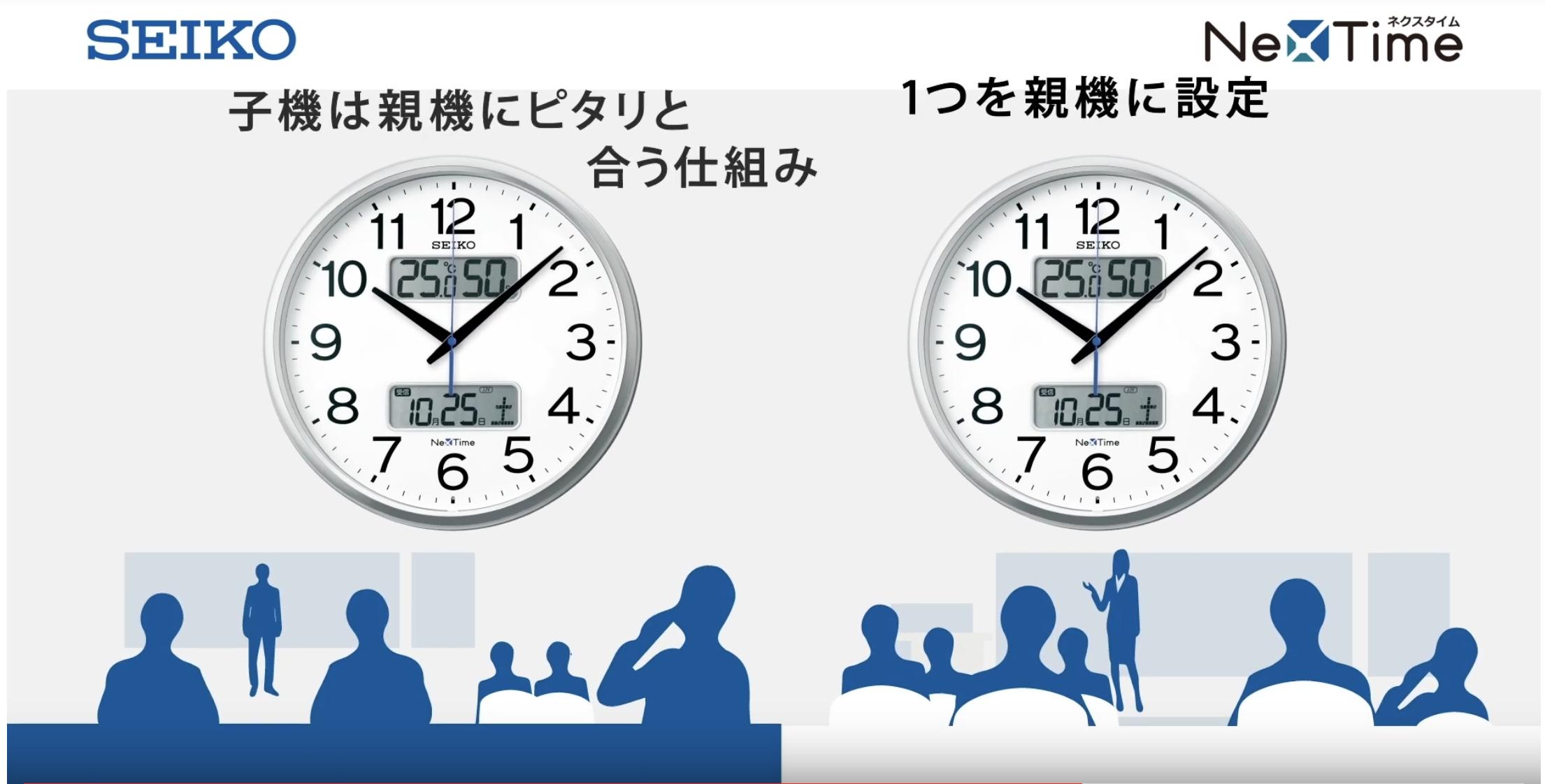"SEIKO NexTime(ネクスタイム) 電波とスマホで "" 時刻ぴったり """